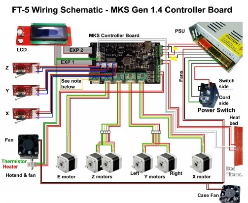 replacing ramps 1 4 with mks gen 1 4 rh reprap org Stepper Motor Wiring RepRap Wiring -Diagram