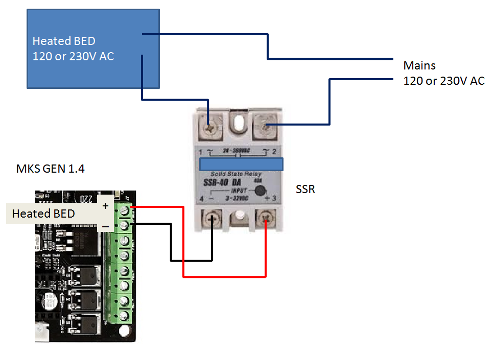 45a2fd4840b3e1441b739cd726de192df9e0fef4 ssr, current, voltage, power, smoke, fire(?), how to heat your bed PID SSR Wiring Schematic at gsmx.co